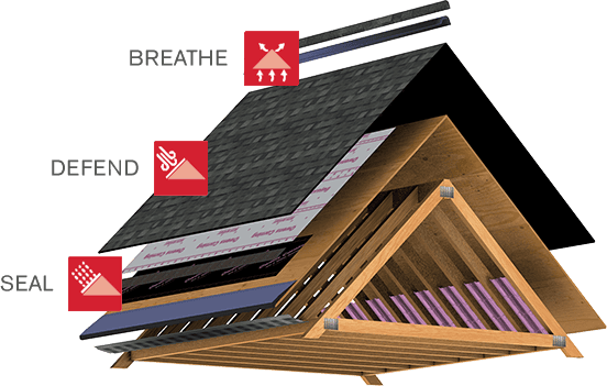 Owens Corning Roofing 2